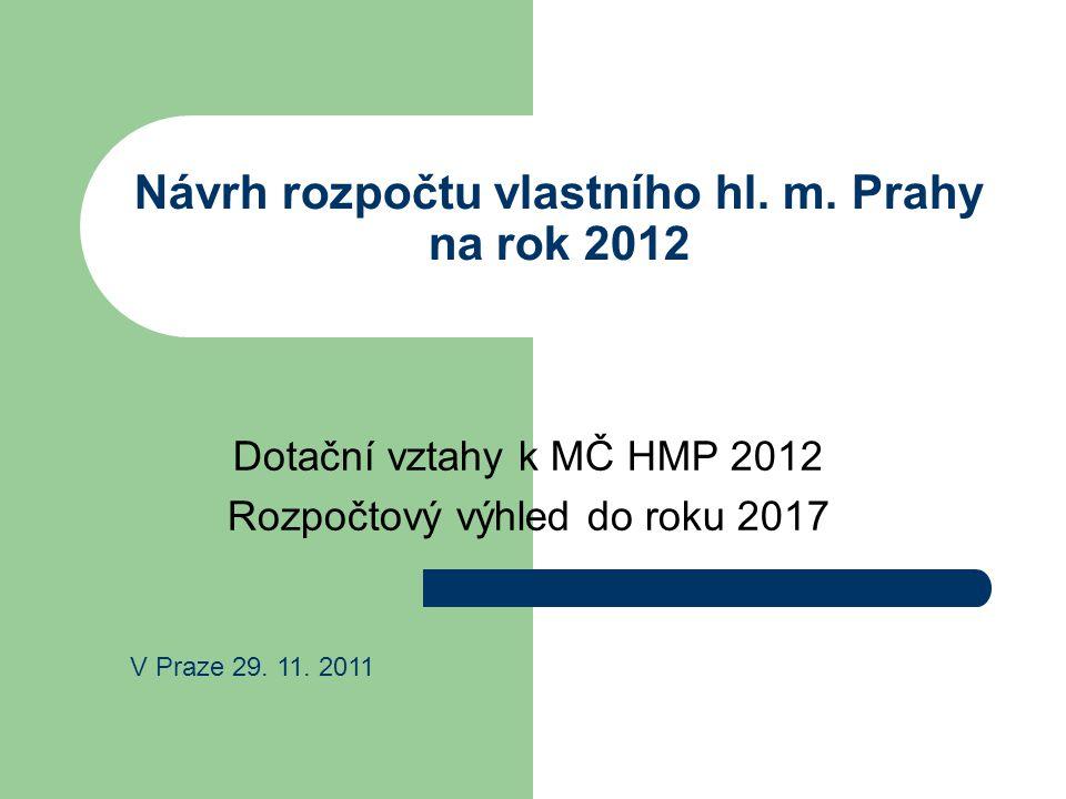 Návrh rozpočtu vlastního hl. m.