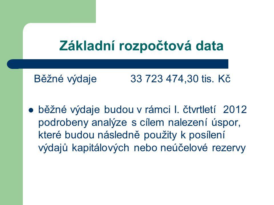 Základní rozpočtová data Běžné výdaje 33 723 474,30 tis.