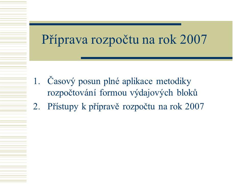 Příprava rozpočtu na rok 2007 1.Časový posun plné aplikace metodiky rozpočtování formou výdajových bloků 2.Přístupy k přípravě rozpočtu na rok 2007