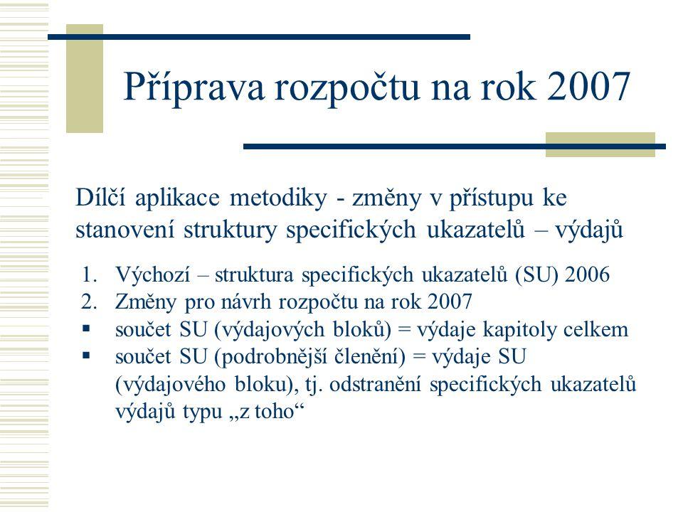 Příprava rozpočtu na rok 2007 1.Výchozí – struktura specifických ukazatelů (SU) 2006 2.Změny pro návrh rozpočtu na rok 2007  součet SU (výdajových bloků) = výdaje kapitoly celkem  součet SU (podrobnější členění) = výdaje SU (výdajového bloku), tj.