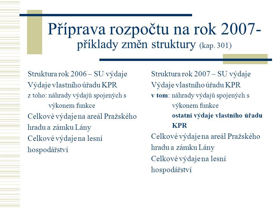 Příprava rozpočtu na rok 2007- příklady změn struktury (kap.