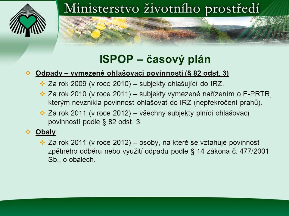 ISPOP – časový plán  Odpady – vymezené ohlašovací povinnosti (§ 82 odst.