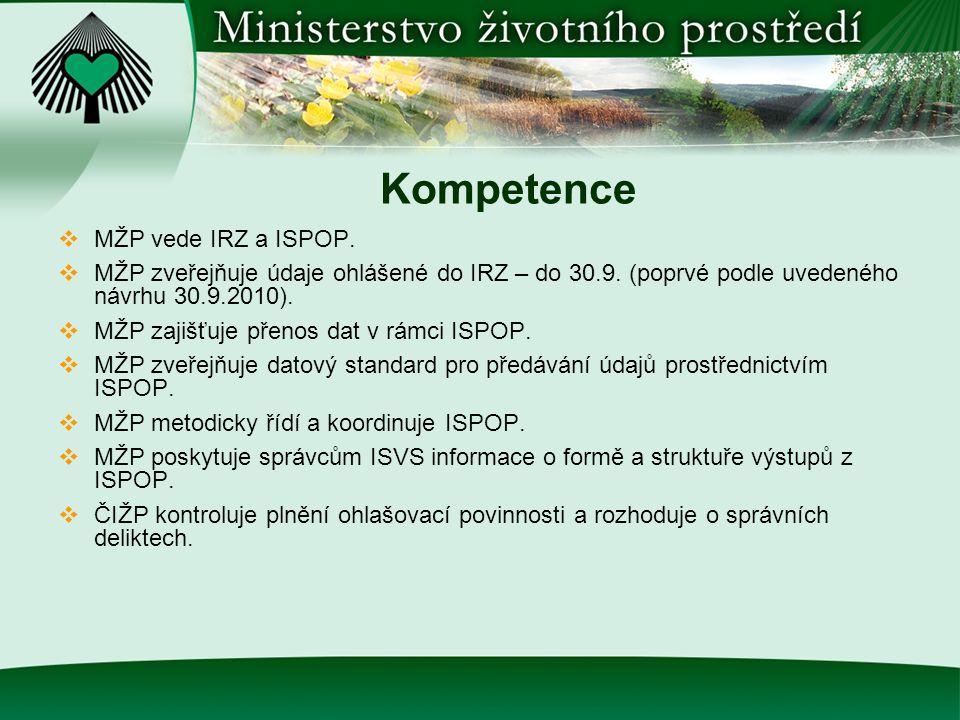 Kompetence  MŽP vede IRZ a ISPOP.  MŽP zveřejňuje údaje ohlášené do IRZ – do 30.9.