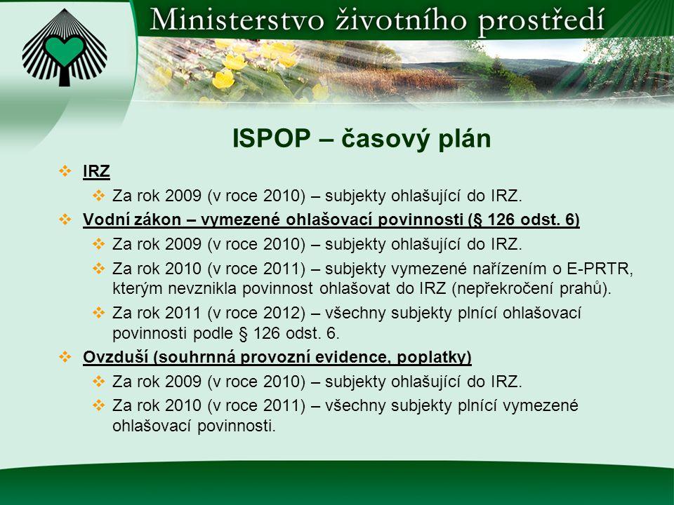 ISPOP – časový plán  IRZ  Za rok 2009 (v roce 2010) – subjekty ohlašující do IRZ.