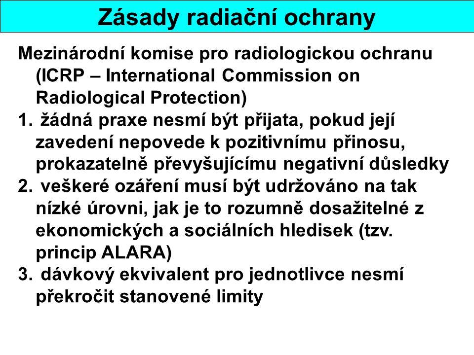 Zásady radiační ochrany Mezinárodní komise pro radiologickou ochranu (ICRP – International Commission on Radiological Protection) 1. žádná praxe nesmí