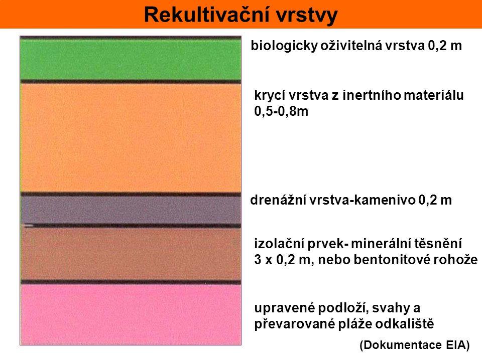 Rekultivační vrstvy biologicky oživitelná vrstva 0,2 m krycí vrstva z inertního materiálu 0,5-0,8m drenážní vrstva-kamenivo 0,2 m izolační prvek- minerální těsnění 3 x 0,2 m, nebo bentonitové rohože upravené podloží, svahy a převarované pláže odkaliště (Dokumentace EIA)