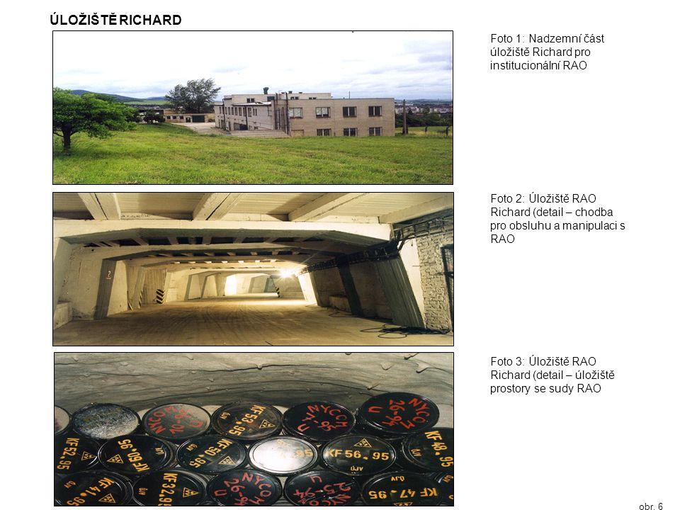 ÚLOŽIŠTĚ RICHARD Foto 1: Nadzemní část úložiště Richard pro institucionální RAO Foto 2: Úložiště RAO Richard (detail – chodba pro obsluhu a manipulaci s RAO Foto 3: Úložiště RAO Richard (detail – úložiště prostory se sudy RAO obr.