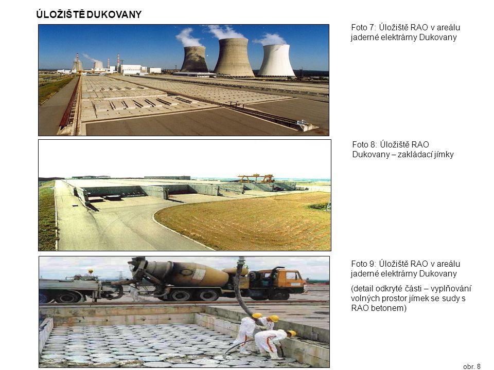 Foto 8: Úložiště RAO Dukovany – zakládací jímky ÚLOŽIŠTĚ DUKOVANY Foto 7: Úložiště RAO v areálu jaderné elektrárny Dukovany Foto 9: Úložiště RAO v areálu jaderné elektrárny Dukovany (detail odkryté části – vyplňování volných prostor jímek se sudy s RAO betonem) obr.