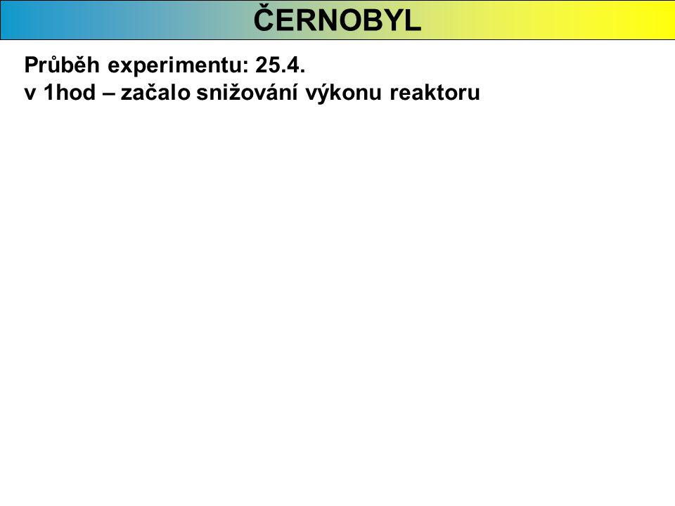 ČERNOBYL Průběh experimentu: 25.4. v 1hod – začalo snižování výkonu reaktoru