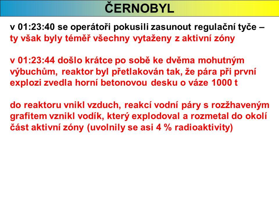 ČERNOBYL v 01:23:40 se operátoři pokusili zasunout regulační tyče – ty však byly téměř všechny vytaženy z aktivní zóny v 01:23:44 došlo krátce po sobě ke dvěma mohutným výbuchům, reaktor byl přetlakován tak, že pára při první explozi zvedla horní betonovou desku o váze 1000 t do reaktoru vnikl vzduch, reakcí vodní páry s rozžhaveným grafitem vznikl vodík, který explodoval a rozmetal do okolí část aktivní zóny (uvolnily se asi 4 % radioaktivity)