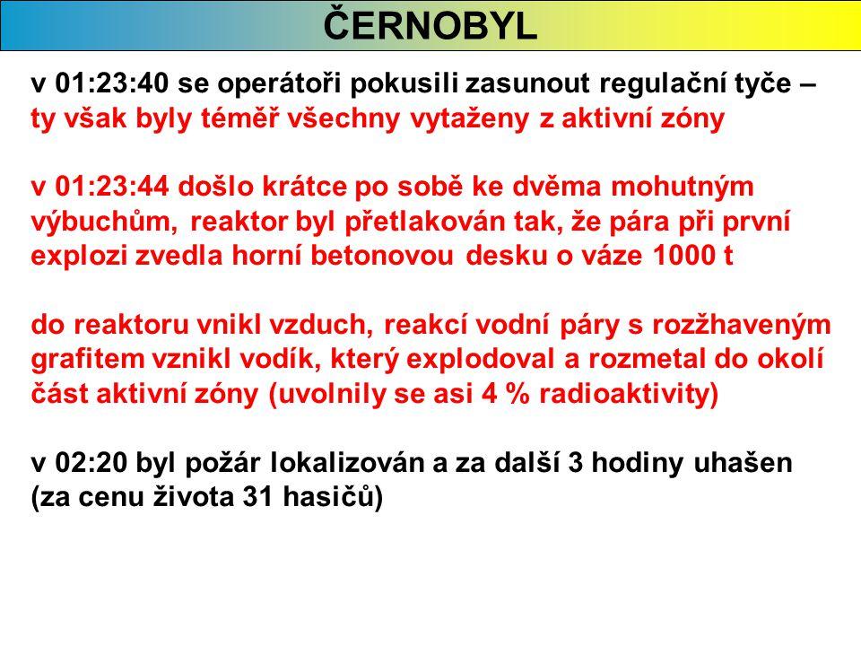 ČERNOBYL v 01:23:40 se operátoři pokusili zasunout regulační tyče – ty však byly téměř všechny vytaženy z aktivní zóny v 01:23:44 došlo krátce po sobě ke dvěma mohutným výbuchům, reaktor byl přetlakován tak, že pára při první explozi zvedla horní betonovou desku o váze 1000 t do reaktoru vnikl vzduch, reakcí vodní páry s rozžhaveným grafitem vznikl vodík, který explodoval a rozmetal do okolí část aktivní zóny (uvolnily se asi 4 % radioaktivity) v 02:20 byl požár lokalizován a za další 3 hodiny uhašen (za cenu života 31 hasičů)
