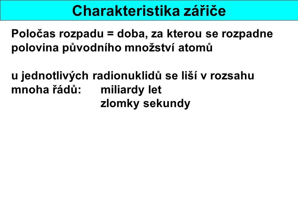 Charakteristika zářiče Poločas rozpadu = doba, za kterou se rozpadne polovina původního množství atomů u jednotlivých radionuklidů se liší v rozsahu m