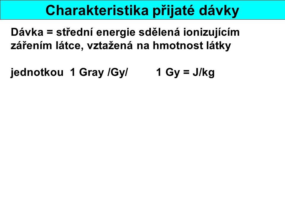 Charakteristika přijaté dávky Dávka = střední energie sdělená ionizujícím zářením látce, vztažená na hmotnost látky jednotkou 1 Gray /Gy/ 1 Gy = J/kg