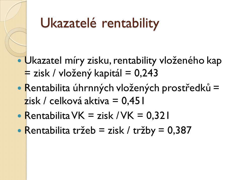 Ukazatelé rentability  Ukazatel míry zisku, rentability vloženého kap = zisk / vložený kapitál = 0,243  Rentabilita úhrnných vložených prostředků = zisk / celková aktiva = 0,451  Rentabilita VK = zisk / VK = 0,321  Rentabilita tržeb = zisk / tržby = 0,387
