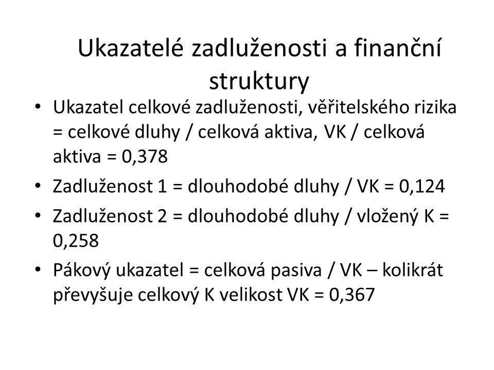 Ukazatelé zadluženosti a finanční struktury • Ukazatel celkové zadluženosti, věřitelského rizika = celkové dluhy / celková aktiva, VK / celková aktiva = 0,378 • Zadluženost 1 = dlouhodobé dluhy / VK = 0,124 • Zadluženost 2 = dlouhodobé dluhy / vložený K = 0,258 • Pákový ukazatel = celková pasiva / VK – kolikrát převyšuje celkový K velikost VK = 0,367
