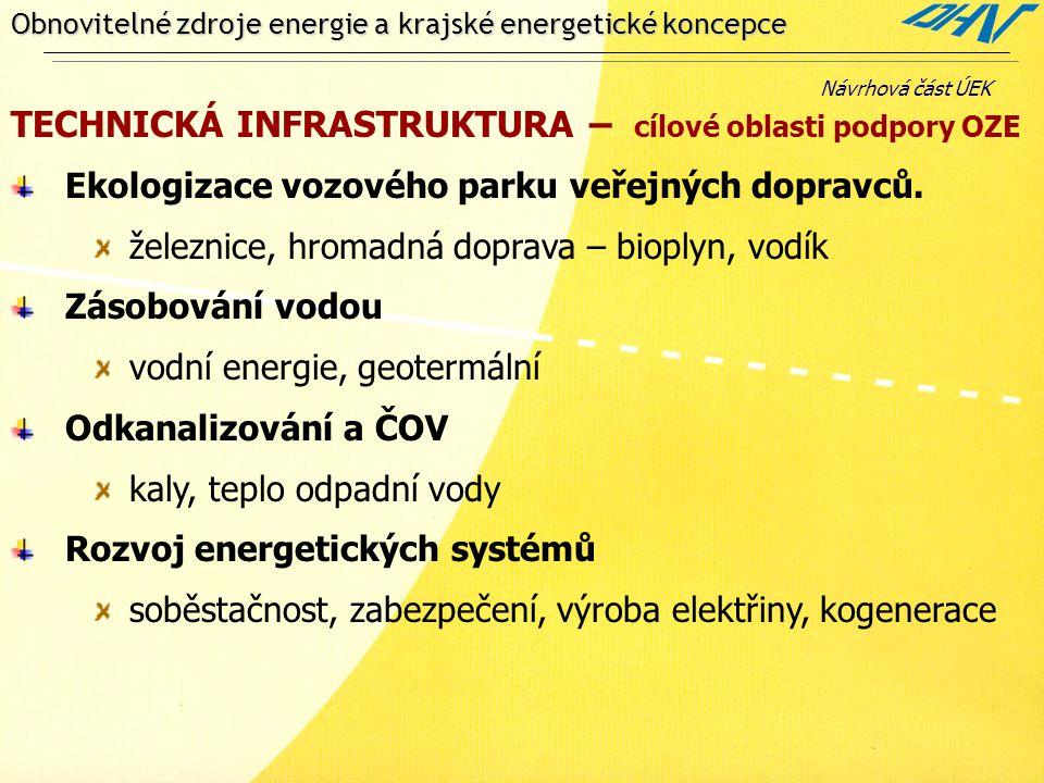 Obnovitelné zdroje energie a krajské energetické koncepce TECHNICKÁ INFRASTRUKTURA – cílové oblasti podpory OZE Ekologizace vozového parku veřejných dopravců.