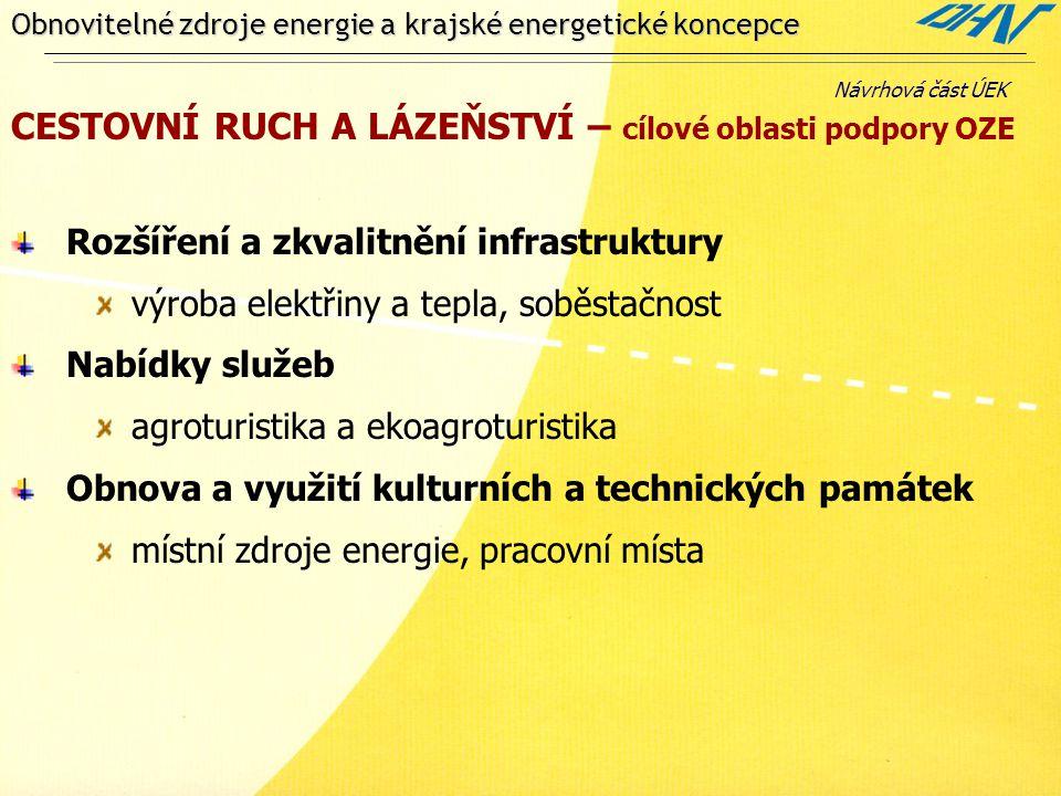 Obnovitelné zdroje energie a krajské energetické koncepce CESTOVNÍ RUCH A LÁZEŇSTVÍ – cílové oblasti podpory OZE Rozšíření a zkvalitnění infrastruktur