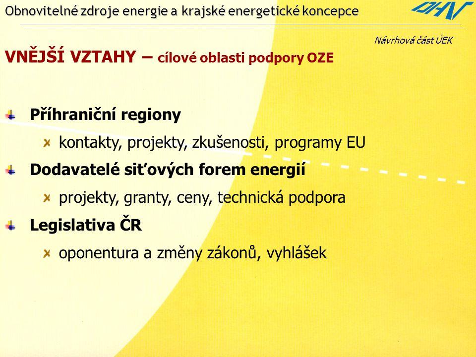 Obnovitelné zdroje energie a krajské energetické koncepce VNĚJŠÍ VZTAHY – cílové oblasti podpory OZE Příhraniční regiony kontakty, projekty, zkušenosti, programy EU Dodavatelé siťových forem energií projekty, granty, ceny, technická podpora Legislativa ČR oponentura a změny zákonů, vyhlášek Návrhová část ÚEK