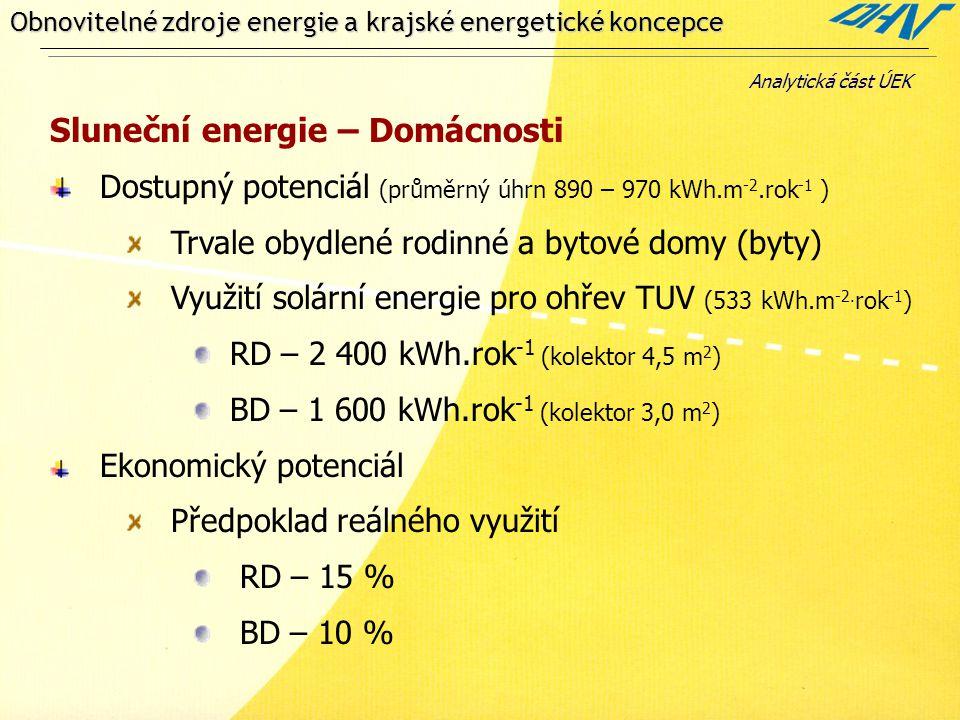 Obnovitelné zdroje energie a krajské energetické koncepce Analytická část ÚEK Sluneční energie – Domácnosti Dostupný potenciál (průměrný úhrn 890 – 970 kWh.m -2.rok -1 ) Trvale obydlené rodinné a bytové domy (byty) Využití solární energie pro ohřev TUV (533 kWh.m -2.