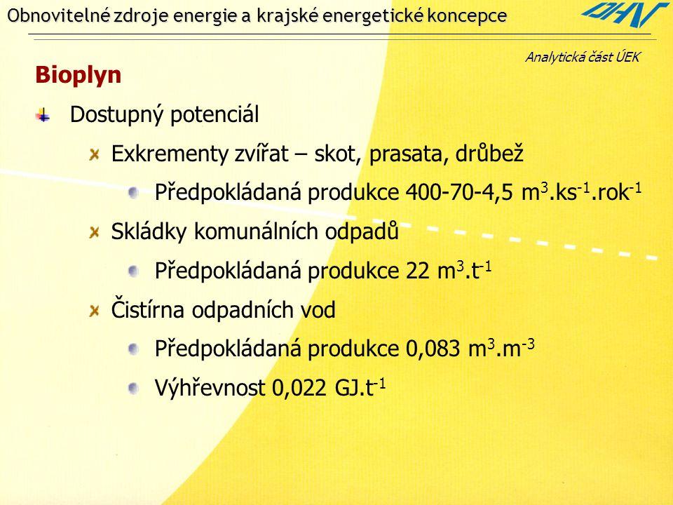 Obnovitelné zdroje energie a krajské energetické koncepce Bioplyn Dostupný potenciál Exkrementy zvířat – skot, prasata, drůbež Předpokládaná produkce 400-70-4,5 m 3.ks -1.rok -1 Skládky komunálních odpadů Předpokládaná produkce 22 m 3.t -1 Čistírna odpadních vod Předpokládaná produkce 0,083 m 3.m -3 Výhřevnost 0,022 GJ.t -1 Analytická část ÚEK