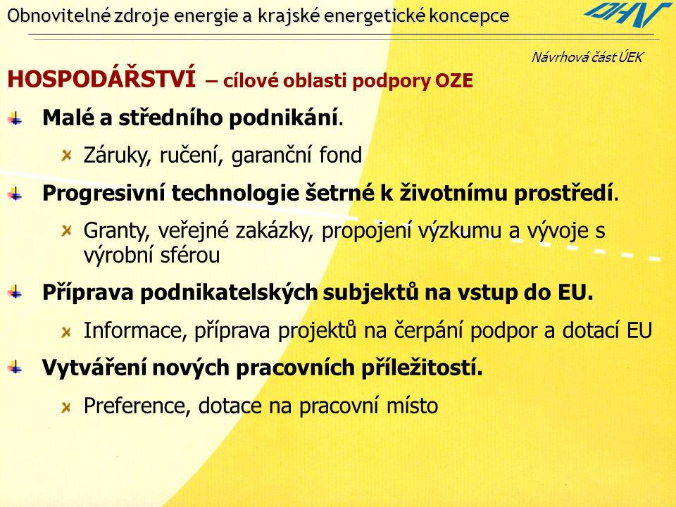 Obnovitelné zdroje energie a krajské energetické koncepce HOSPODÁŘSTVÍ – cílové oblasti podpory OZE Malé a středního podnikání.