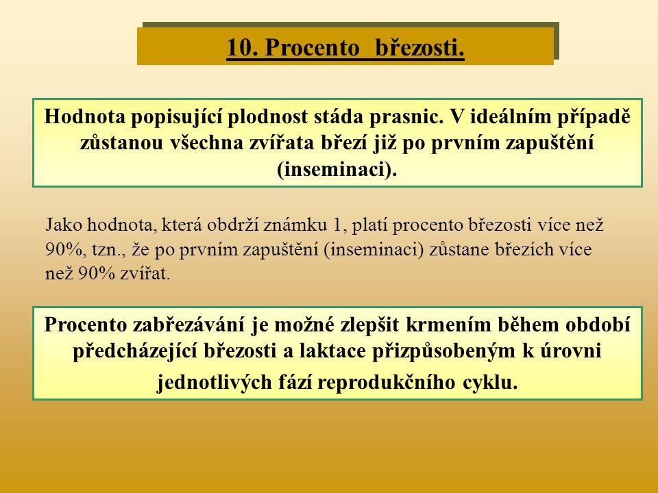 10. Procento březosti. Hodnota popisující plodnost stáda prasnic. V ideálním případě zůstanou všechna zvířata březí již po prvním zapuštění (inseminac