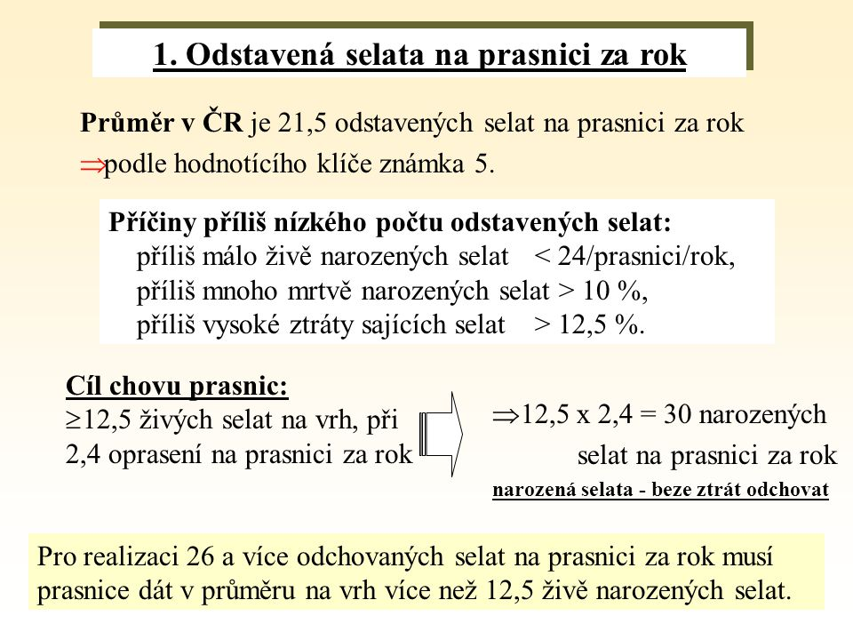 1. Odstavená selata na prasnici za rok Průměr v ČR je 21,5 odstavených selat na prasnici za rok  podle hodnotícího klíče známka 5. Příčiny příliš níz