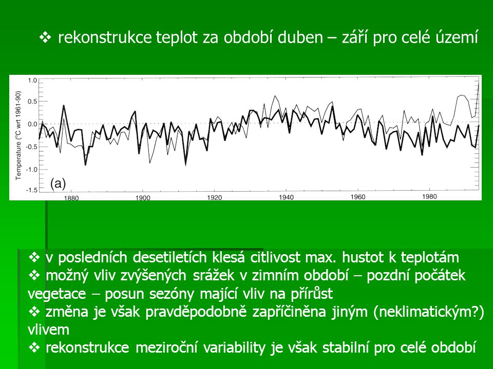  v posledních desetiletích klesá citlivost max. hustot k teplotám  možný vliv zvýšených srážek v zimním období – pozdní počátek vegetace – posun sez