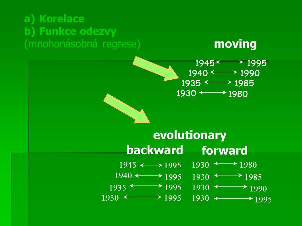 a)Korelace b)Funkce odezvy (mnohonásobná regrese) 1980 1985 1990 1995 1930 1935 1940 1945 moving evolutionary forward backward 1995 1930 1935 1940 194