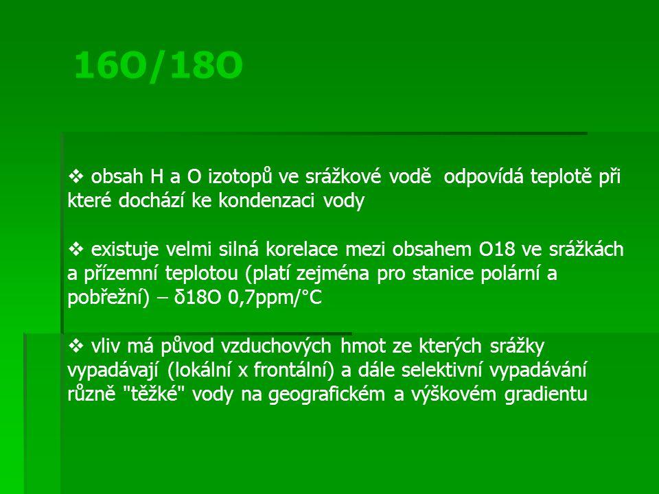 16O/18O  obsah H a O izotopů ve srážkové vodě odpovídá teplotě při které dochází ke kondenzaci vody  existuje velmi silná korelace mezi obsahem O18
