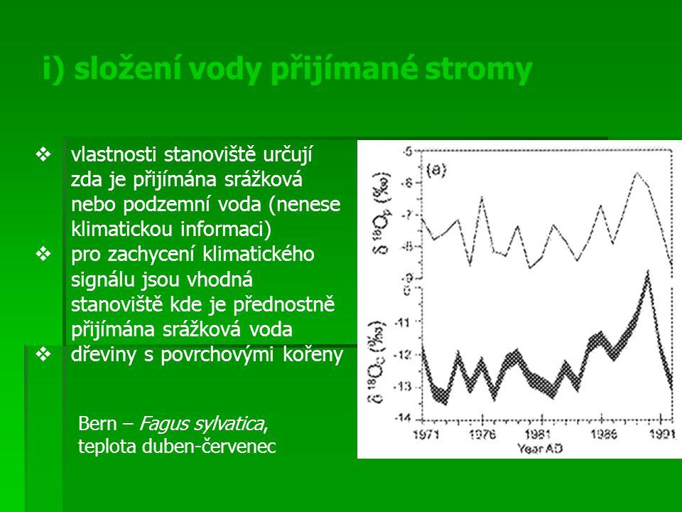  vlastnosti stanoviště určují zda je přijímána srážková nebo podzemní voda (nenese klimatickou informaci)  pro zachycení klimatického signálu jsou v