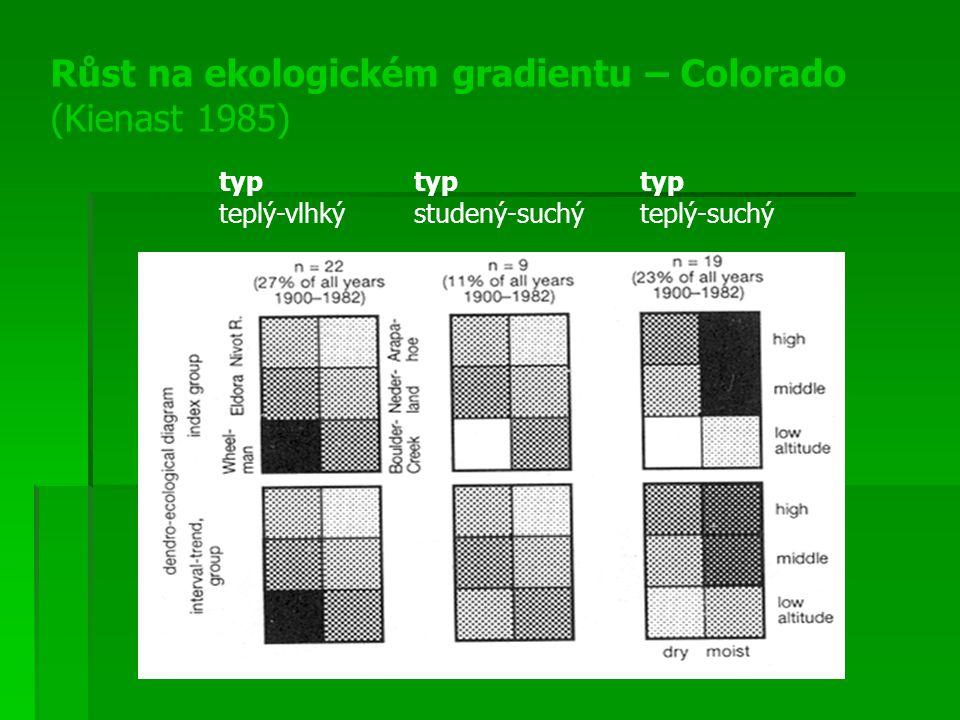 Růst na ekologickém gradientu – Colorado (Kienast 1985) typ teplý-vlhký typ studený-suchý typ teplý-suchý