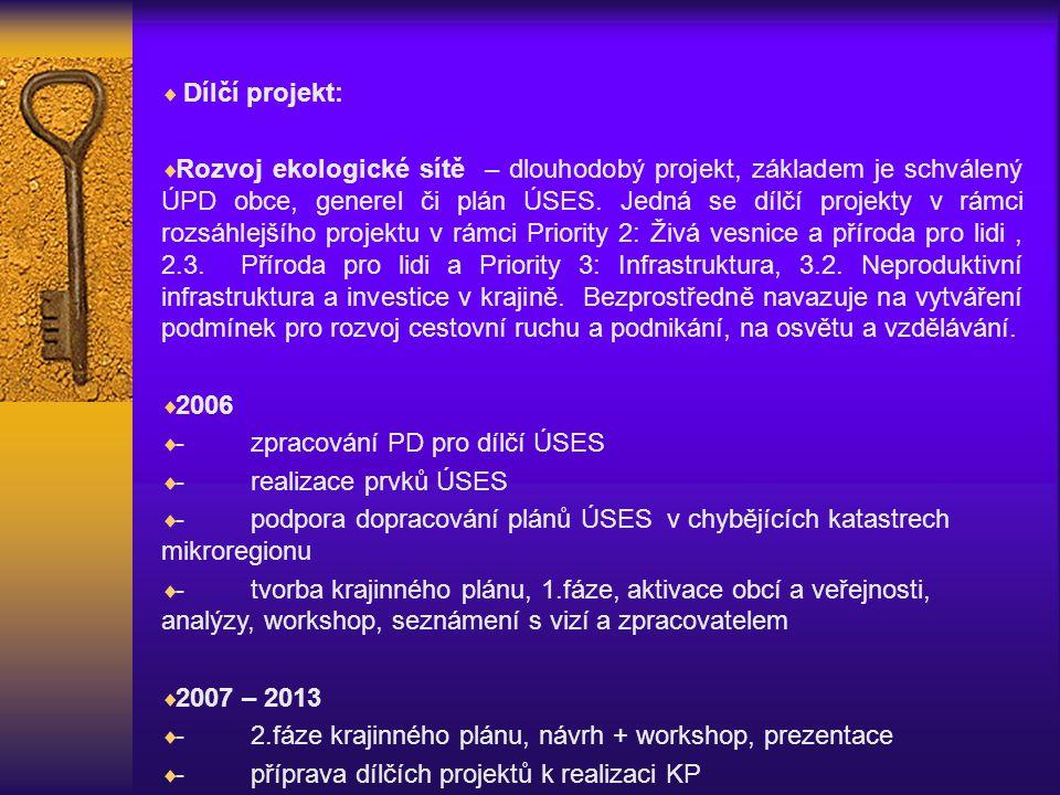  Dílčí projekt:  Rozvoj ekologické sítě – dlouhodobý projekt, základem je schválený ÚPD obce, generel či plán ÚSES.