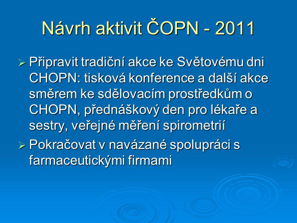 Návrh aktivit ČOPN - 2011  Připravit tradiční akce ke Světovému dni CHOPN: tisková konference a další akce směrem ke sdělovacím prostředkům o CHOPN,