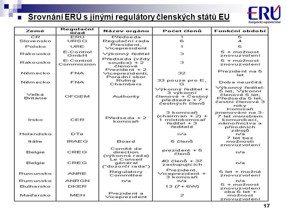 17  Srovnání ERÚ s jinými regulátory členských států EU