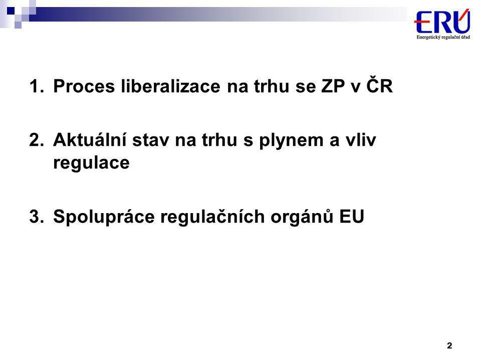 2 1.Proces liberalizace na trhu se ZP v ČR 2.Aktuální stav na trhu s plynem a vliv regulace 3.Spolupráce regulačních orgánů EU