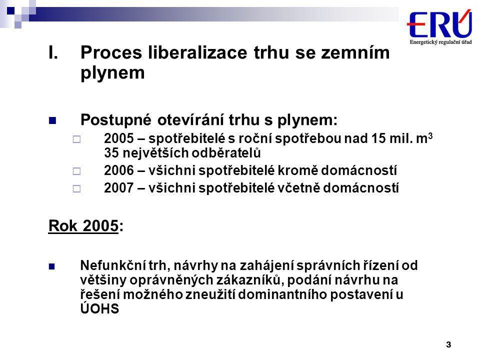 14 Ceny distribuce na rok 2008  Pro výpočet cen je použita metodika stanovená vyhláškou č.