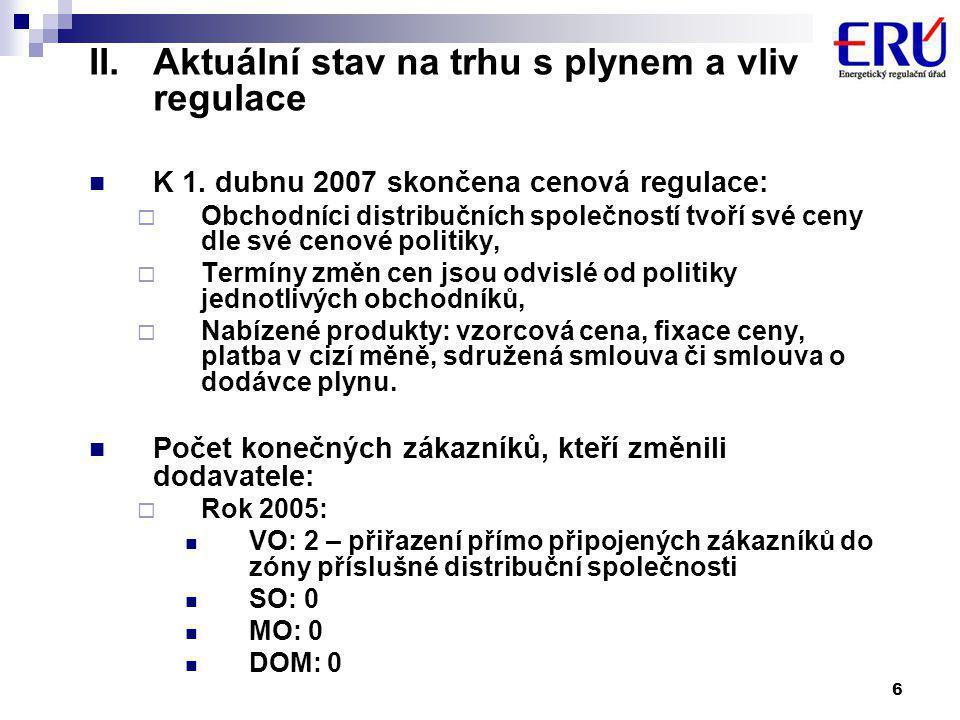 6 II.Aktuální stav na trhu s plynem a vliv regulace  K 1.