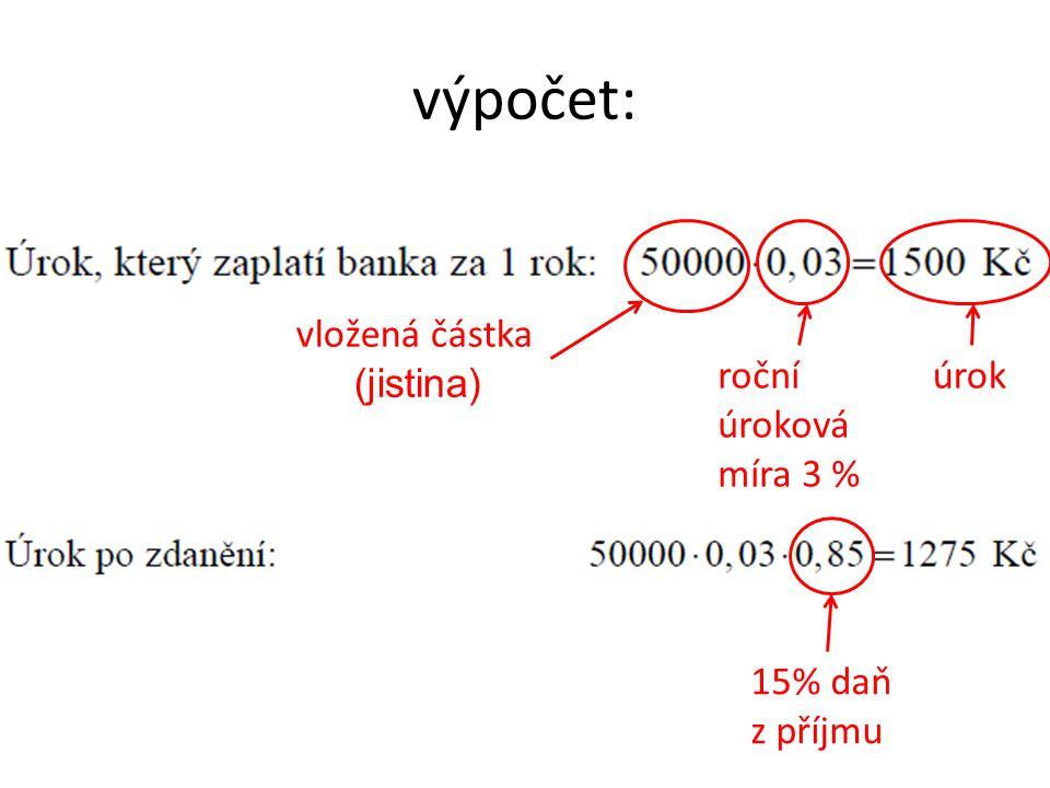 výpočet: vložená částka (jistina) roční úroková míra 3 % úrok 15% daň z příjmu