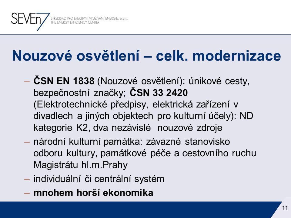 –ČSN EN 1838 (Nouzové osvětlení): únikové cesty, bezpečnostní značky; ČSN 33 2420 (Elektrotechnické předpisy, elektrická zařízení v divadlech a jiných