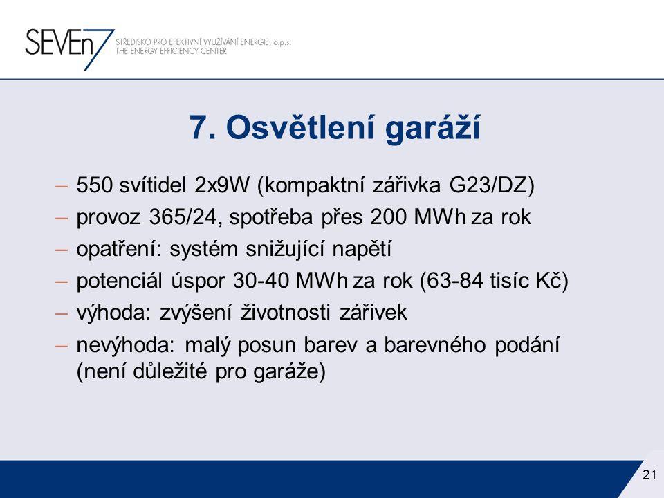 –550 svítidel 2x9W (kompaktní zářivka G23/DZ) –provoz 365/24, spotřeba přes 200 MWh za rok –opatření: systém snižující napětí –potenciál úspor 30-40 M