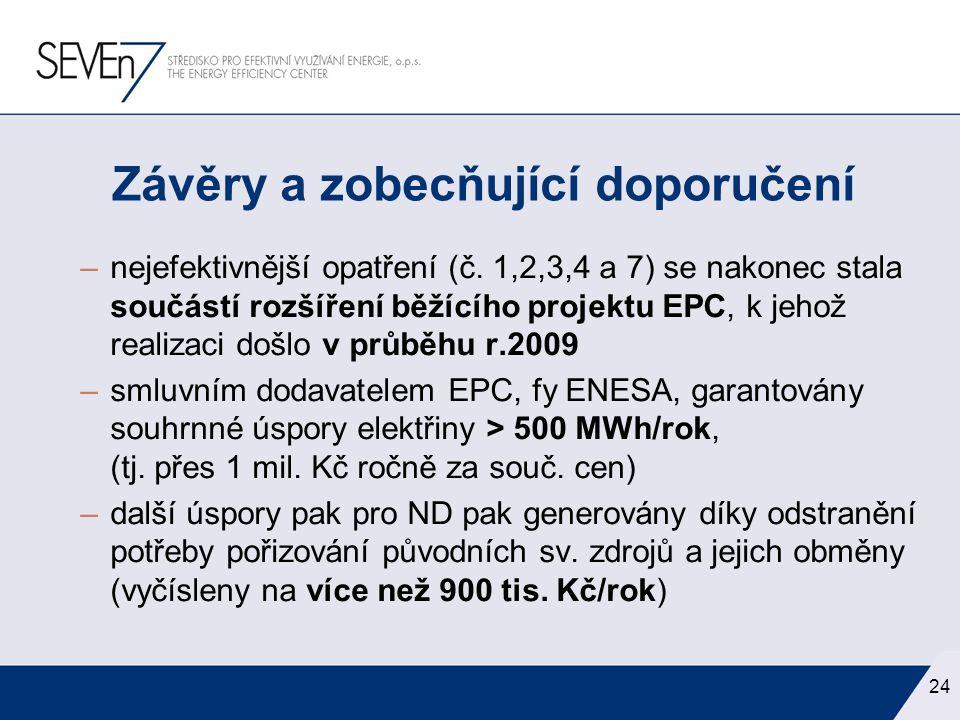–nejefektivnější opatření (č. 1,2,3,4 a 7) se nakonec stala součástí rozšíření běžícího projektu EPC, k jehož realizaci došlo v průběhu r.2009 –smluvn