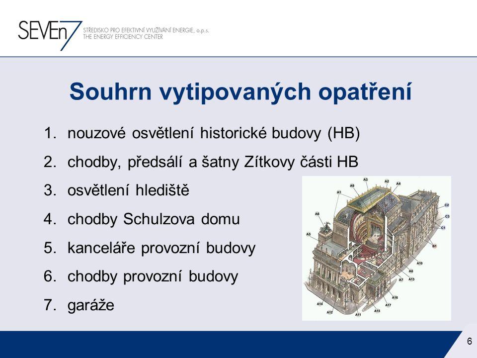 1.nouzové osvětlení historické budovy (HB) 2.chodby, předsálí a šatny Zítkovy části HB 3.osvětlení hlediště 4.chodby Schulzova domu 5.kanceláře provoz
