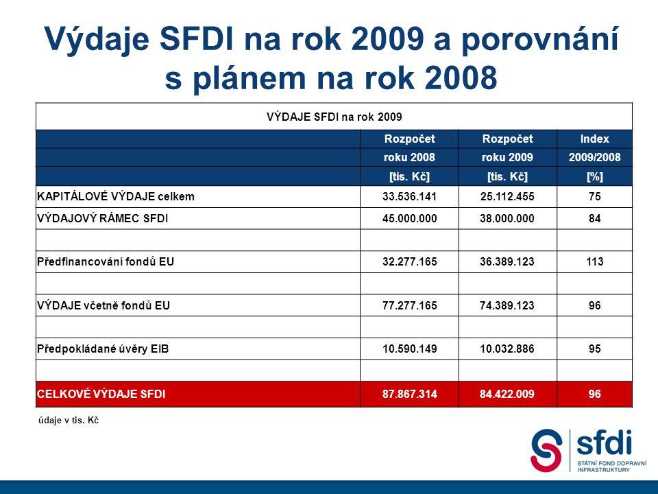 Výdaje SFDI na rok 2009 a porovnání s plánem na rok 2008 VÝDAJE SFDI na rok 2009 Rozpočet Index roku 2008roku 20092009/2008 [tis.