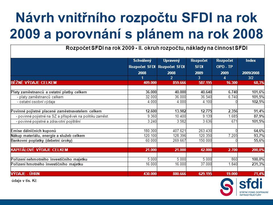 Návrh vnitřního rozpočtu SFDI na rok 2009 a porovnání s plánem na rok 2008 Rozpočet SFDI na rok 2009 - II.