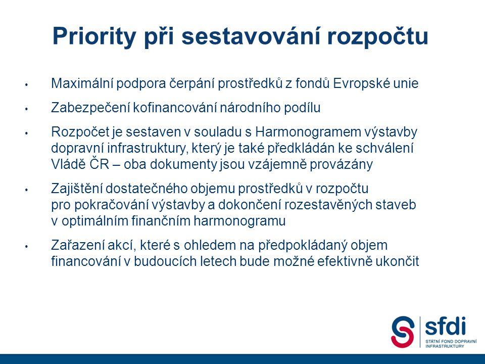 Priority silniční infrastruktury - 2009 • Dobudování sítě dálnic a rychlostních silnic • D47 Lipník – Bělotín - Bílovec • D1 Mořice-Kojetín, II.