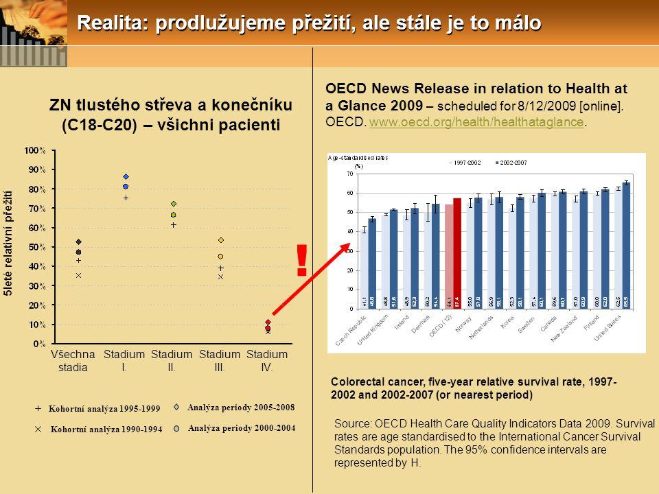 Realita: prodlužujeme přežití, ale stále je to málo OECD News Release in relation to Health at a Glance 2009 – scheduled for 8/12/2009 [online]. OECD.