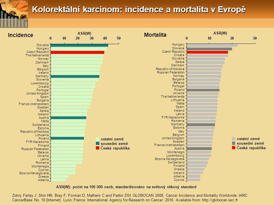 Kolorektální karcinom: incidence a mortalita v Evropě ASR(W) ostatní země sousední země Česká republika Incidence ASR(W): počet na 100 000 osob, stand
