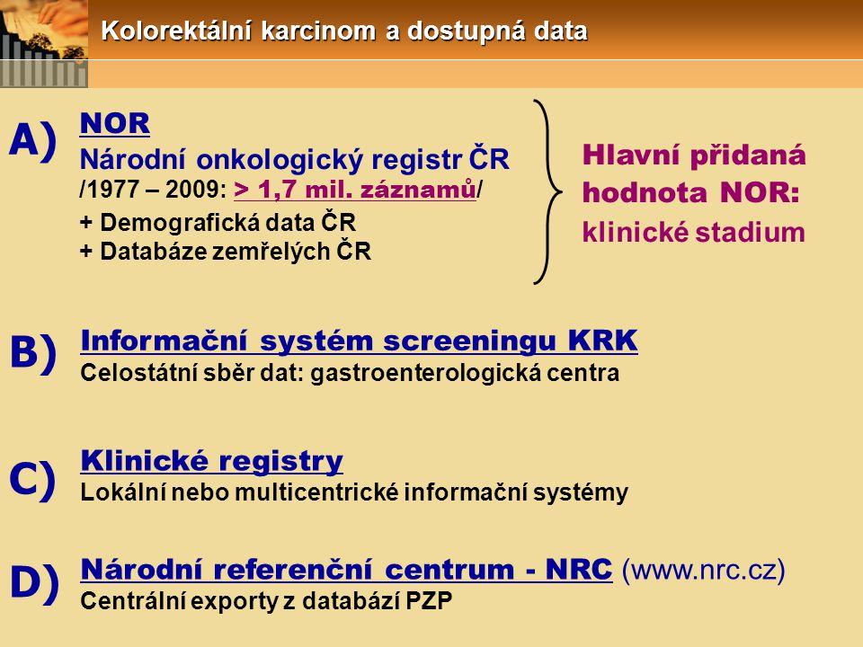 Kolorektální karcinom a dostupná data + Demografická data ČR + Databáze zemřelých ČR NOR Národní onkologický registr ČR /1977 – 2009: > 1,7 mil. zázna