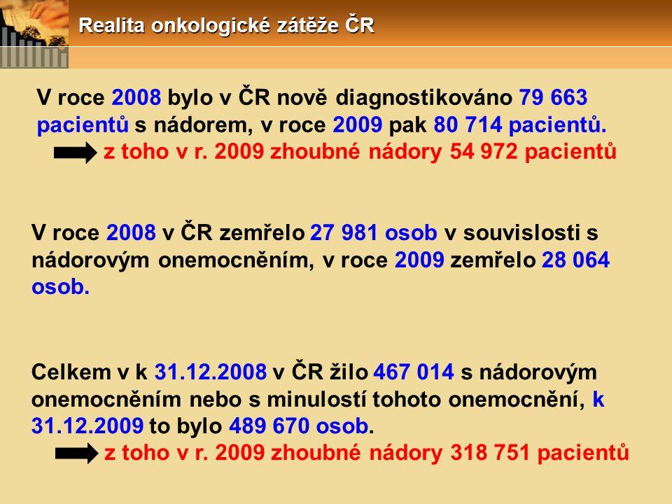 V roce 2008 bylo v ČR nově diagnostikováno 79 663 pacientů s nádorem, v roce 2009 pak 80 714 pacientů. z toho v r. 2009 zhoubné nádory 54 972 pacientů